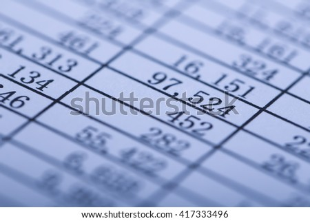 Closeup shot of the numbers on the balance sheet.