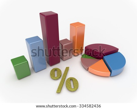 Closeup view of business charts and diagram