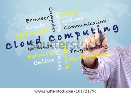 Cloud Computing concept and other related words,hand drawn on white board - stock photo