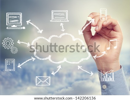 Cloud computing concept diagram in hand drawn chalk on big city and sky background - stock photo