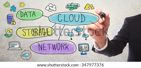 Cloud Computing concept with businessman drawing with a marker - stock photo