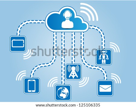CLOUD COMPUTING CONNECTIONS