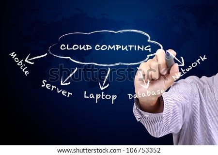 Cloud Computing diagram, drawing on the whiteboard - stock photo