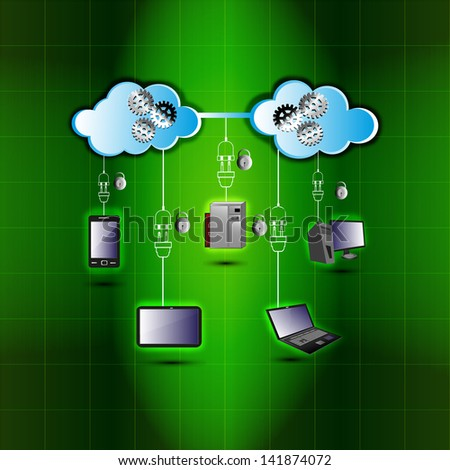 Cloud computing network technology which connects computers over internet as services, Future networking of how various applications connect each other from different electronic items.