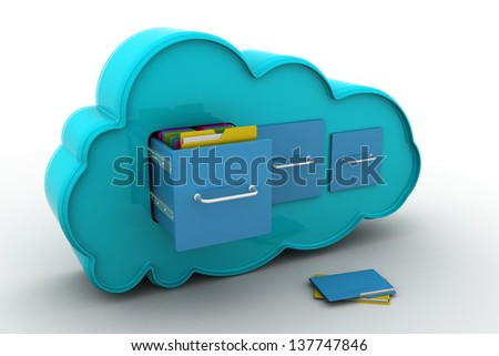 Cloud computing online backup