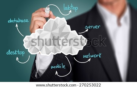 Cloud, network, networking.