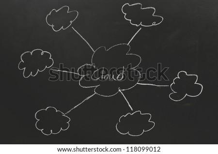cloud networking concept on blackboard - stock photo