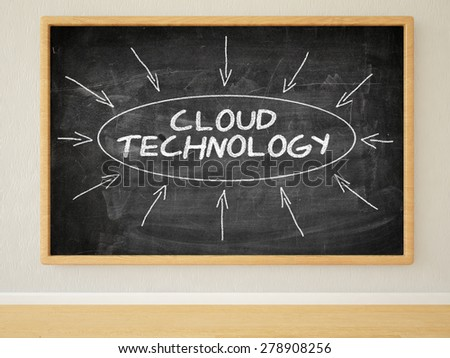 Cloud Technology - 3d render illustration of text on black chalkboard in a room. - stock photo