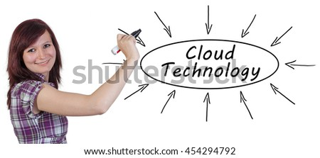 Cloud Technology - young businesswoman drawing information concept on whiteboard.  - stock photo