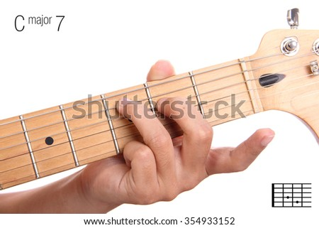 CMaj7 - major seventh keys guitar tutorial series. Closeup of hand playing C major seventh chord on guitar, isolated on white background
