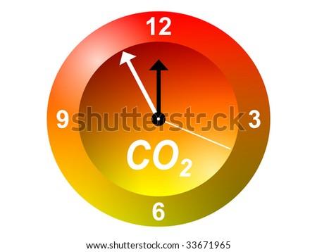 CO2-clock - stock photo