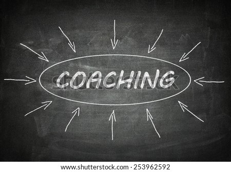 Coaching process information concept on black chalkboard. - stock photo