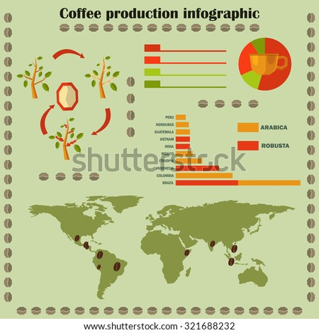 Coffee infographic flat illustration.Preparation coffee beans. Template element for your design Consumption around the world - stock photo