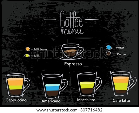 Coffee set types menu or coffee collection in vector, modern style - stock photo