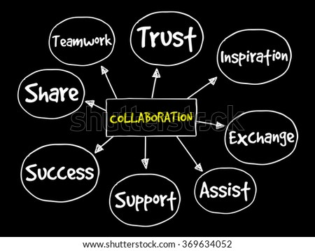 Collaboration, business concept for presentations and reports