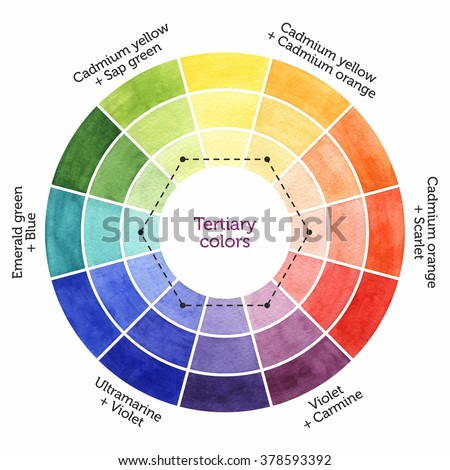 Color Mixing Chart For Watercolor Painting Tertiary Colors