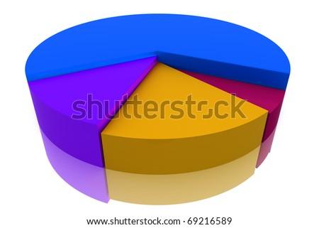 color pie diagram 3D graphic shape up improvement marketing steps - stock photo