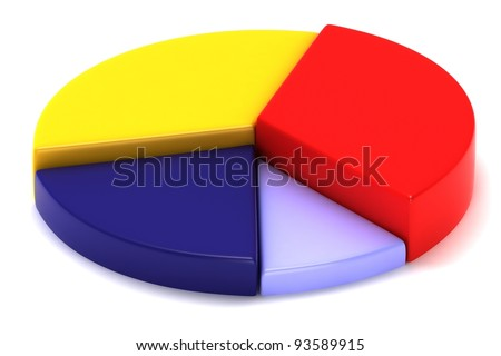 Color three-dimensional pie chart on a white background.