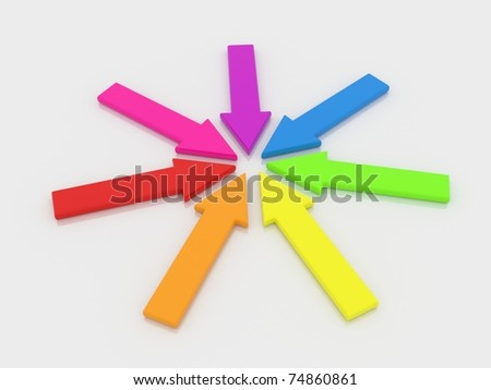 colored arrows in circle