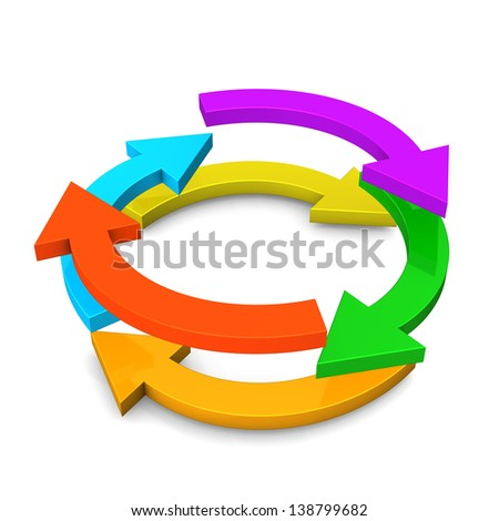 Colorful cycle arrows on the white background. - stock photo
