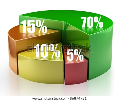 Colorful 3 d pie chart graph with percentages. Isolated on a white background - stock photo