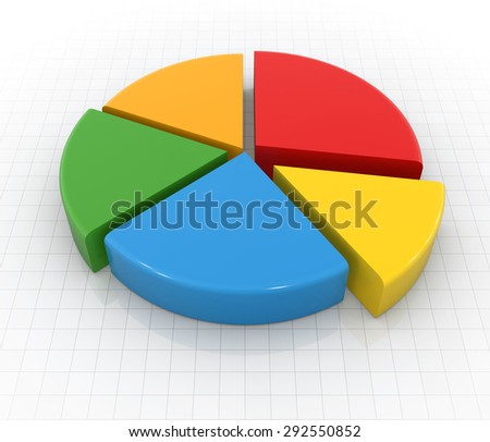 Colorful pie chart , rendered image.