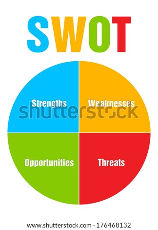 Colourful circle diagram illustration of SWOT analysis business strategy management divided on 4 equal parts. Perfect strategy for a good business plan. - stock photo