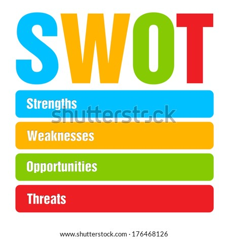 Colourful swot analysis business strategy management for everybody to understand the importance of a good business plan. - stock photo