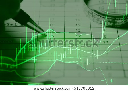 Commodity digital data analyzing in commodities market trading: Charts of financial instruments in commodities market to do technical analysis.