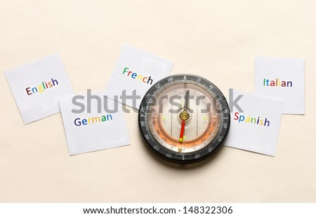 Compass and language direction on the white background - stock photo