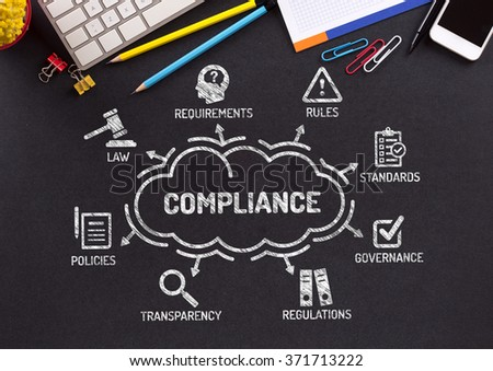 COMPLIANCE. Chart with keywords and icons on blackboard - stock photo