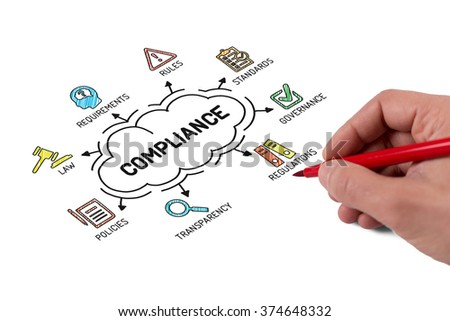 Compliance - Chart with keywords and icons - Sketch - stock photo