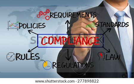 compliance concept flowchart hand drawing by businessman