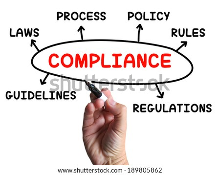 Compliance Diagram Showing Complying With Rules And Regulations - stock photo