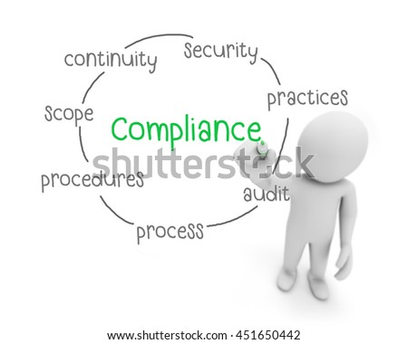 compliance text ,business man writing compliance  concept ,Man explain components of compliance   , 3d rendering - stock photo