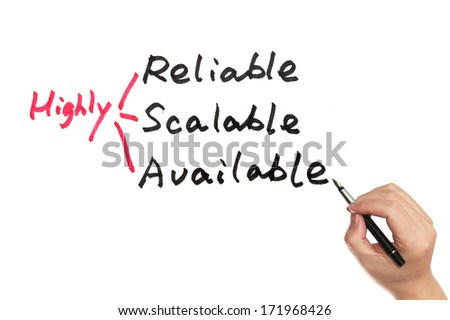 Computer system robustness concept words written on white paper - stock photo