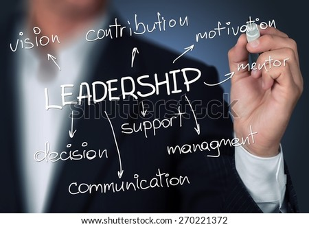 Concept. Business man writing  leadership concept - stock photo