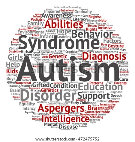 Concept conceptual childhood autism syndrome symtoms or disorder abstract round word cloud isolated on background metaphor to communication, social, behavior, care, autistic, speech or difference