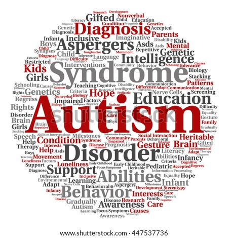 Concept conceptual childhood autism syndrome symtoms or disorder round abstract word cloud isolated on background, metaphor to communication, social, behavior, care, autistic, speech or difference