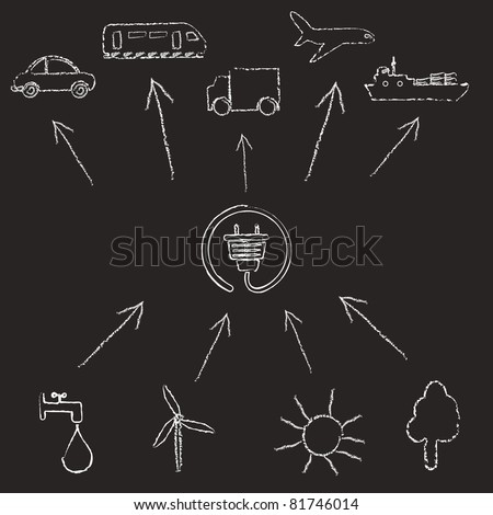 Concept ecology power on blackboard - stock photo