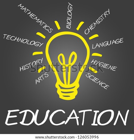 Concept of education consists of arts, history, biology, science, hygiene, language, chemistry, technology and mathematics