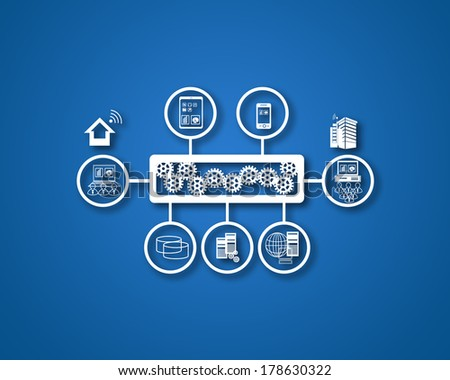 Concept of ESB and illustrates how the enterprise applications are integrated with Bus topology and employees connecting various systems like home, office through VPN, MPLS. - stock photo