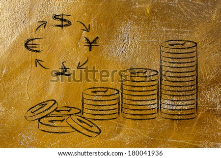 concept of exchange rates, coins and currency symbols