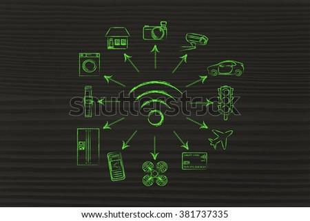 concept of internet of things: wifi and connected devices (Please note: credit card intentionally designed with unmatchable shorter than usual number ending in -X)