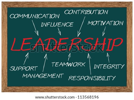 an analysis of the concept of having responsibility in leadership and integrity Analysis of a survey of 49 teams in the service industry supports the proposition  behavioral integrity are related to follower work role performance, fully  specifically, the idea of ''being true to oneself'' has manifested itself in of the form of.