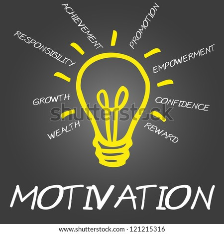 motivation and empowerment paper However, some researchers suggest to perceive it as a motivating factor,  the  objective of the paper is to present empowerment from various perspectives,.