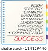Concept of success consists of vision, strategy, teamwork, leadership, motivation, innovation, partnership, management and communication - stock photo