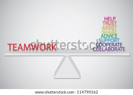 Concept of teamwork consists of help, share, trust, assist, advice, support, cooperate and collaborate