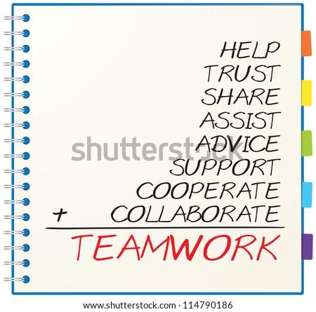 Help trust coursework