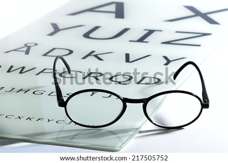 Concept of vision and eyesight with an old vintage pair of spectacles or glasses on an optometrists chart with alphabet letters for testing acuity - stock photo